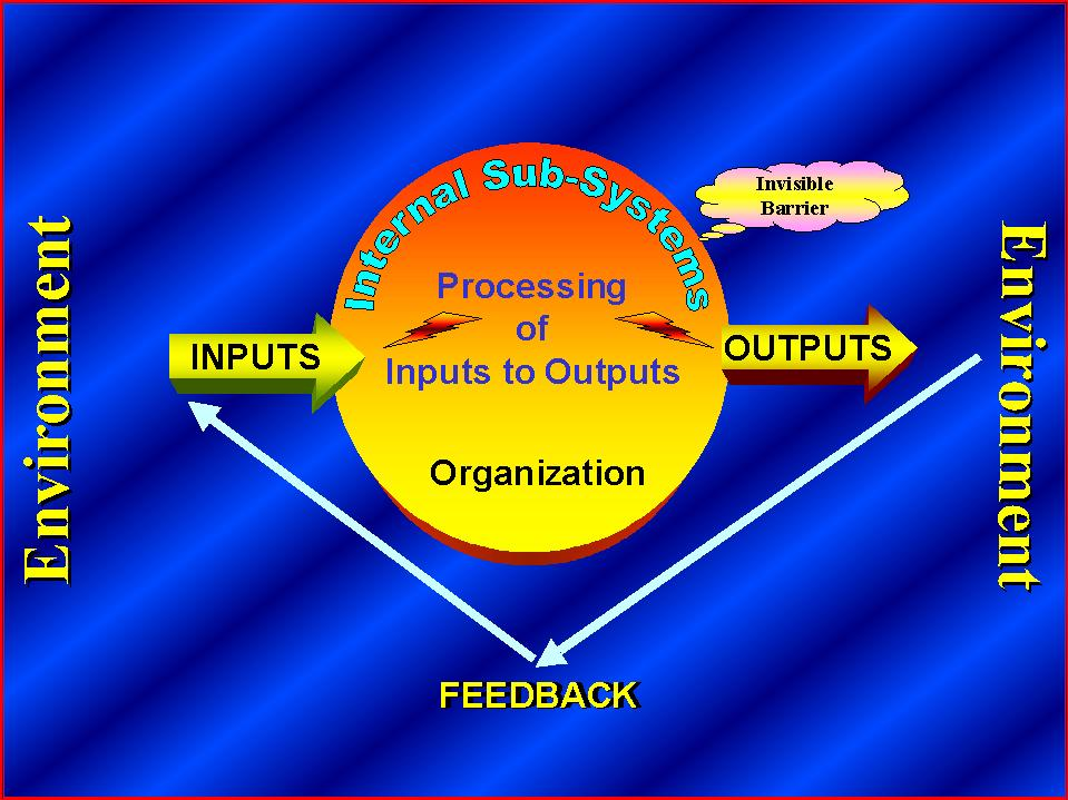 notes on open system theory Don't show me this again welcome this is one of over 2,200 courses on ocw find materials for this course in the pages linked along the left mit opencourseware is a free & open publication of material from thousands of mit courses, covering the entire mit curriculum no enrollment or registration.